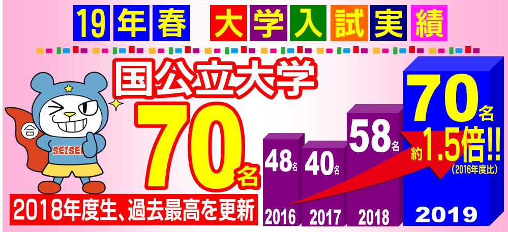 2019春大学入試実績1