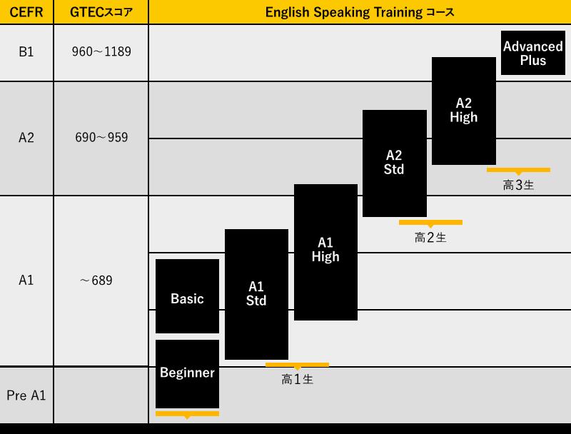 course_graph01